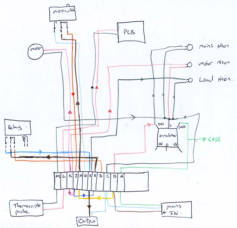 PyrometerSchematic renovating a kiln controller part 1 accomplished kiln wiring diagram at panicattacktreatment.co